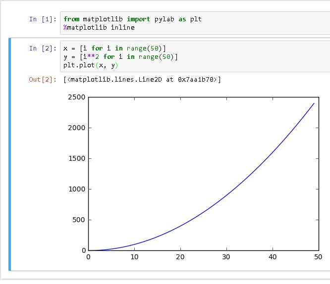 Пример вывода графика