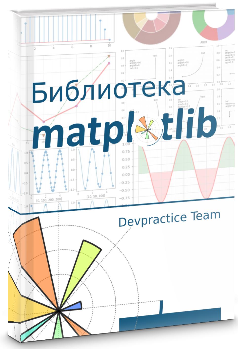 Книга Библиотека Matplotlib